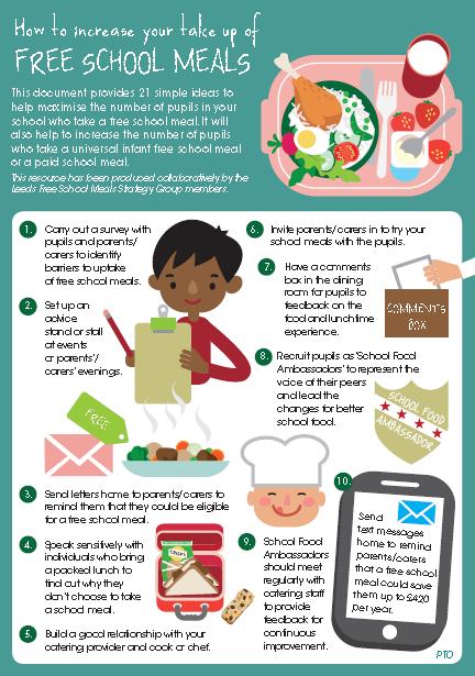 School Wellbeing - Healthy Eating Home