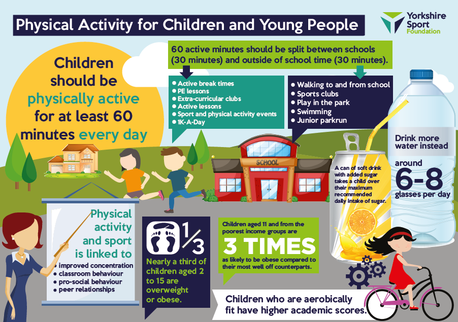 School Wellbeing Physical Activity In Schools